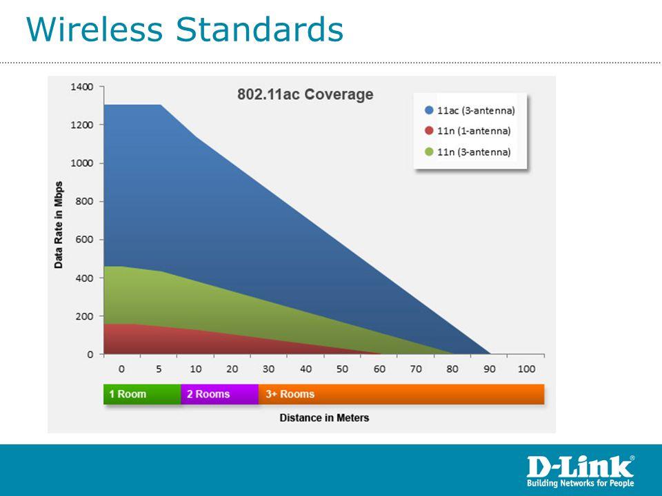 DCS-5222L HD Wireless N PTZ Network Camera Spesifikasi: • 10/100 BASE- TX Fast Ethernet • 802.11b/g/n WLAN • Video CODEC: H.264, MJPEG, MPEG • Resolusi: 1280x720, 640x352, 320x176 • Lensa: Focal length: 3.15 mm, F2.8 • Sensor: ¼ Megapixel progressive CMOS sensor • Minimum Illumination: • 1 lux @ F1.9 • 0 lux with IR LED (5 meters) • Slot MicroSD • 4x digital zoom • Motion Detection, Privacy Mask Zones