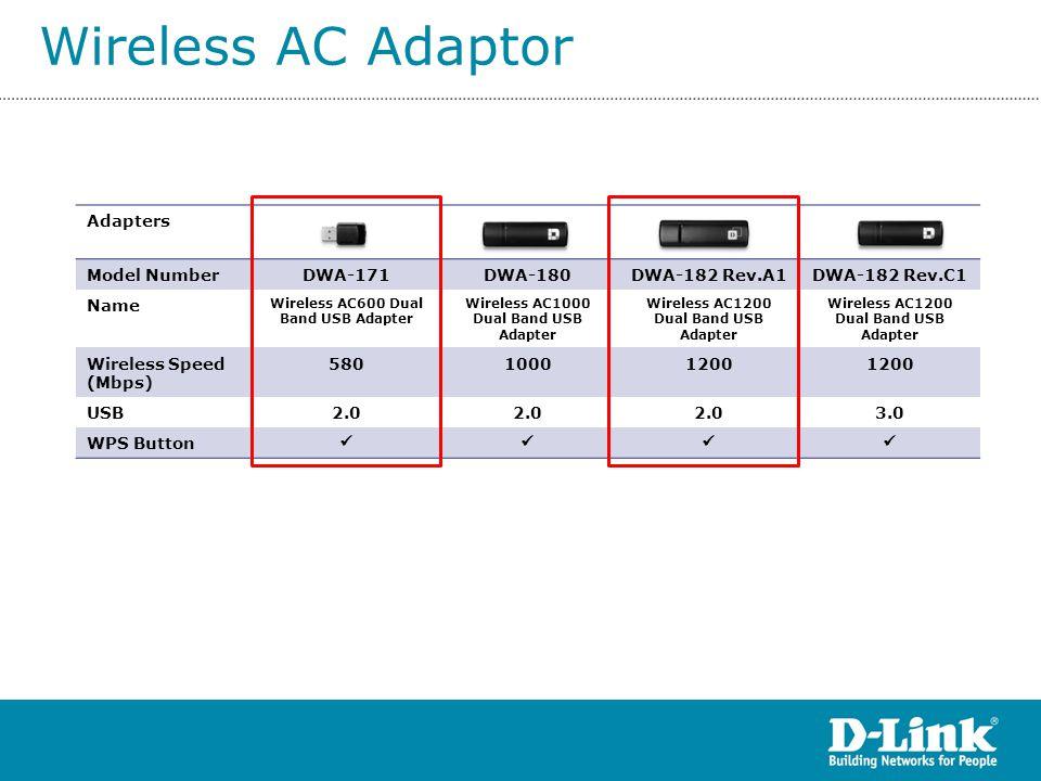Kebutuhan Memilih IP Camera DCS-930L - Budget Concern - Koneksi secara Wireless - Kemudahan dalam installasi DCS-932L - Koneksi Secara wireless - Day&Night + IR (infrared) - Kemudahan dalam installasi DCS-942L - Koneksi Secara wireless - Day&Night + IR (infrared) - H264 Codec untuk penyimpanan lebih kecil - Kemudahan dalam Installasi DCS-2132L - Kualitas HD - Koneksi secara Wireless - Day&Night + IR (infrared) - Kemudahan dalam Installasi