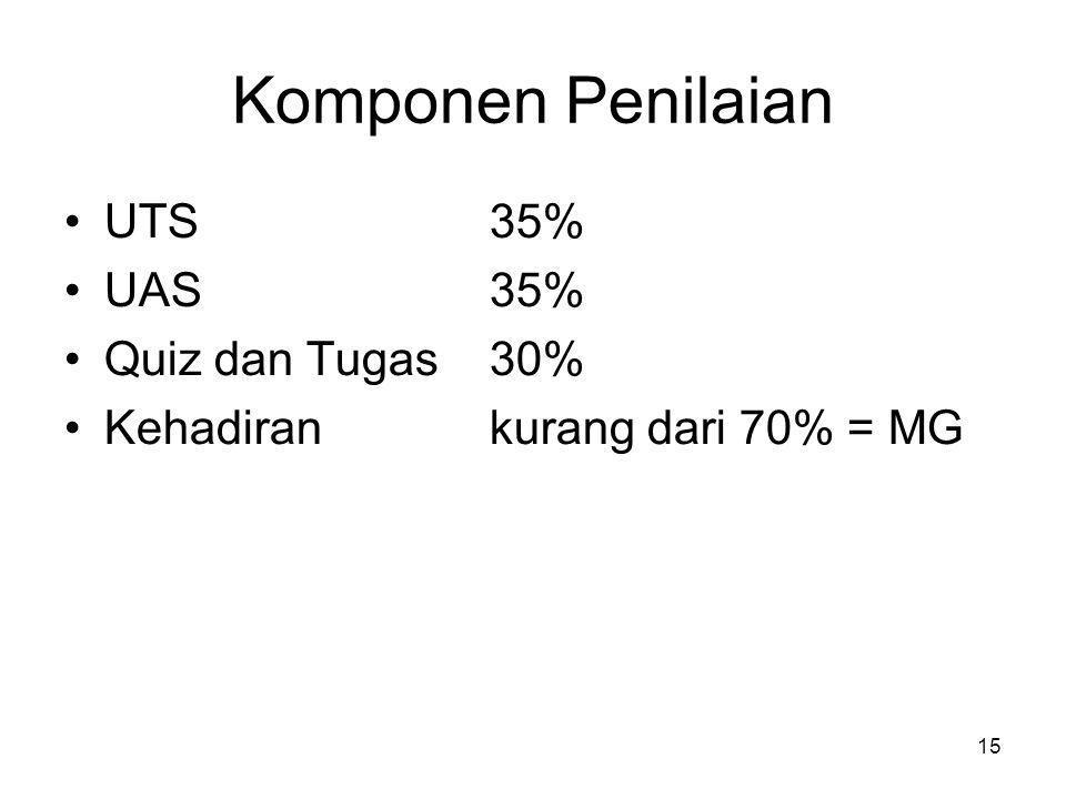 15 Komponen Penilaian •UTS35% •UAS35% •Quiz dan Tugas30% •Kehadirankurang dari 70% = MG