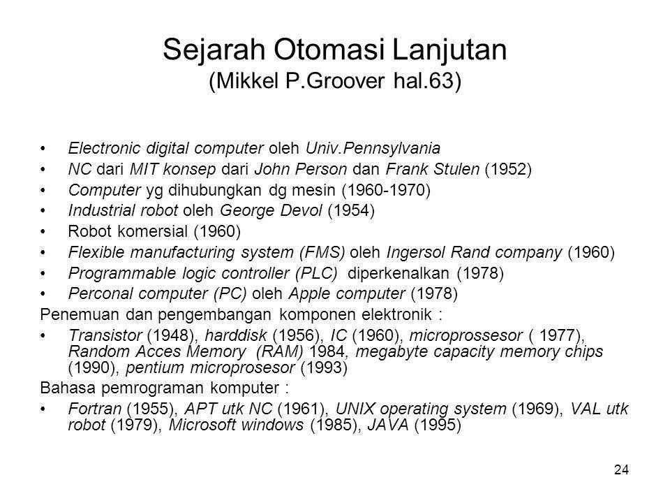 24 Sejarah Otomasi Lanjutan (Mikkel P.Groover hal.63) •Electronic digital computer oleh Univ.Pennsylvania •NC dari MIT konsep dari John Person dan Fr