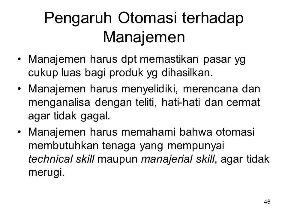 46 Pengaruh Otomasi terhadap Manajemen •Manajemen harus dpt memastikan pasar yg cukup luas bagi produk yg dihasilkan. •Manajemen harus menyelidiki, me
