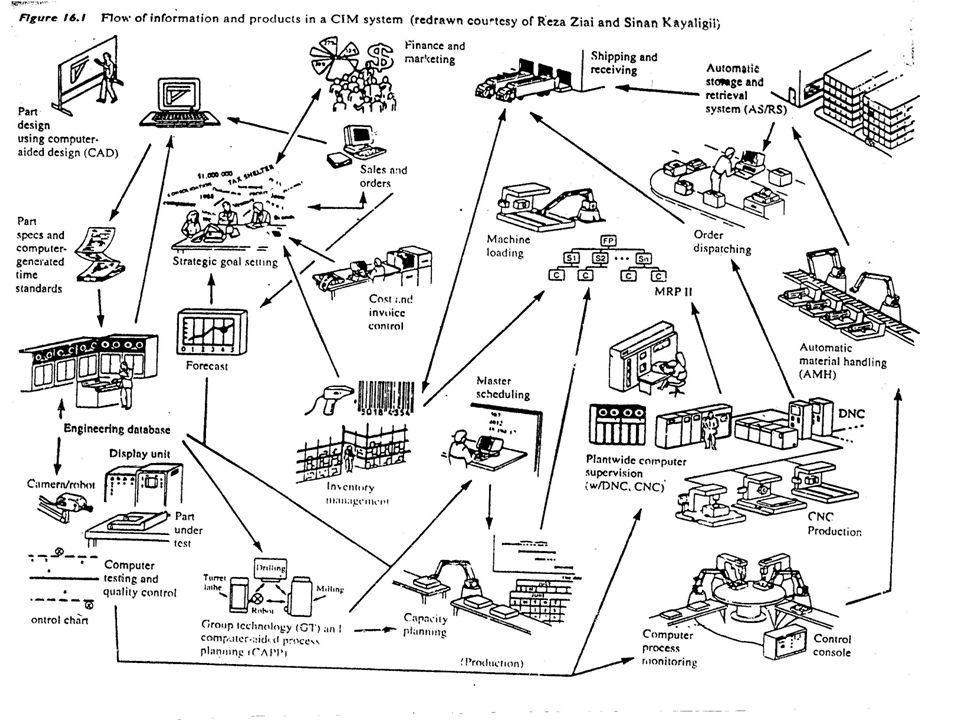 Ir.Bambang Risdianto MM Teknik Industri - UIEU 55