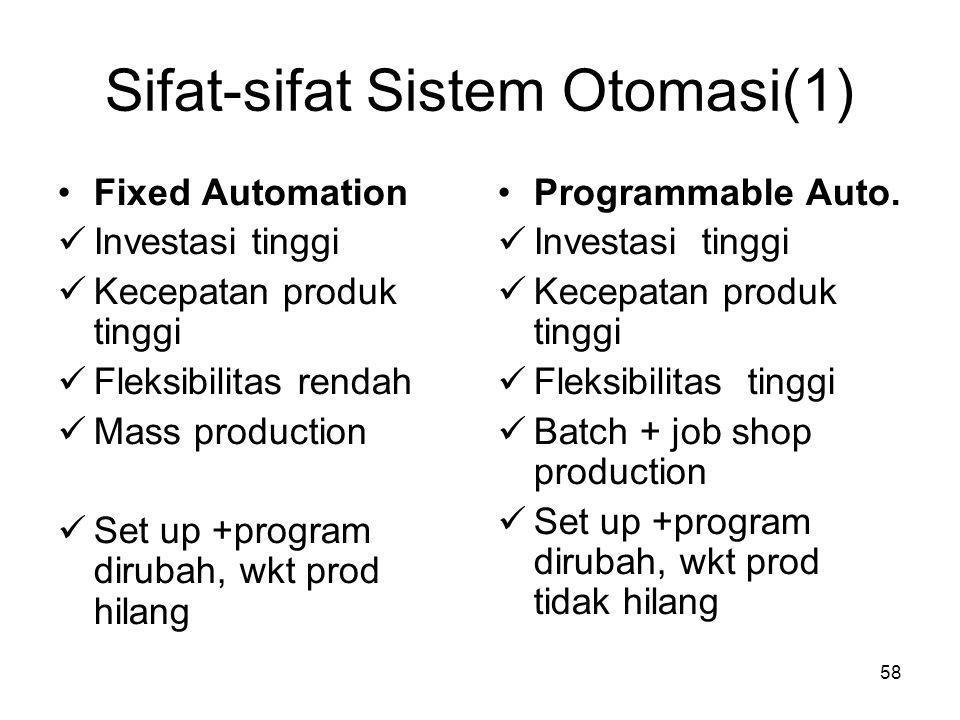58 Sifat-sifat Sistem Otomasi(1) •Fixed Automation  Investasi tinggi  Kecepatan produk tinggi  Fleksibilitas rendah  Mass production  Set up +pr