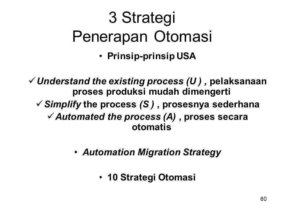 60 3 Strategi Penerapan Otomasi •Prinsip-prinsip USA  Understand the existing process (U ), pelaksanaan proses produksi mudah dimengerti  Simplify t