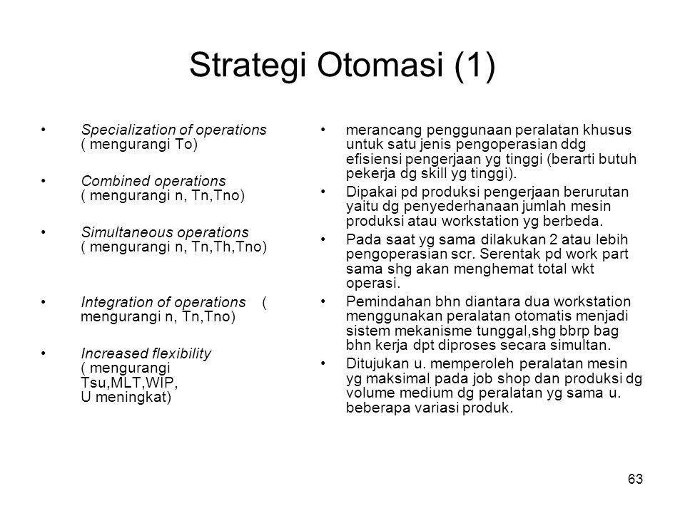 63 Strategi Otomasi (1) •Specialization of operations ( mengurangi To) •Combined operations ( mengurangi n, Tn,Tno) •Simultaneous operations ( meng