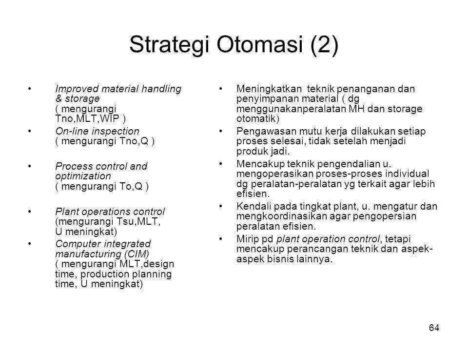 64 Strategi Otomasi (2) •Improved material handling & storage ( mengurangi Tno,MLT,WIP ) •On-line inspection ( mengurangi Tno,Q ) •Process control