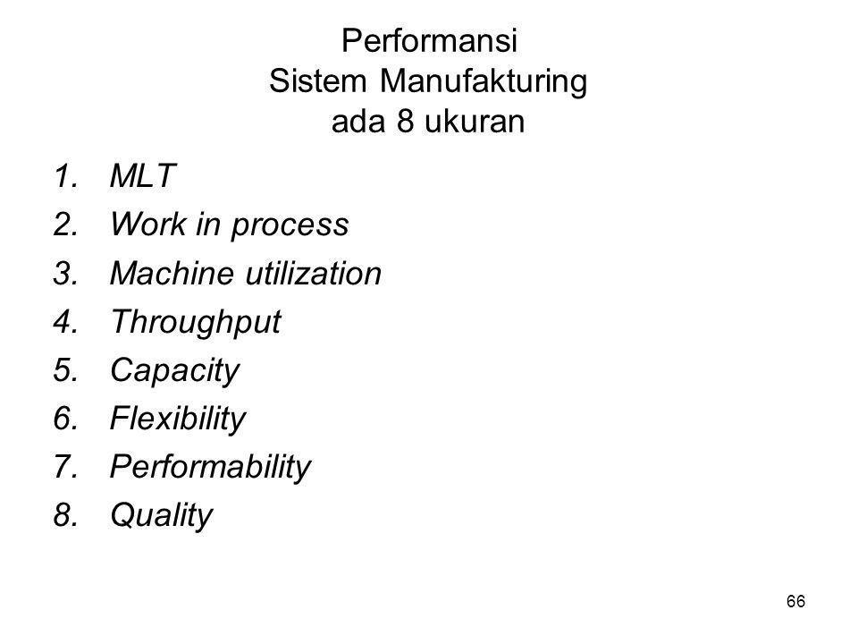 66 Performansi Sistem Manufakturing ada 8 ukuran 1.MLT 2.Work in process 3.Machine utilization 4.Throughput 5.Capacity 6.Flexibility 7.Performability