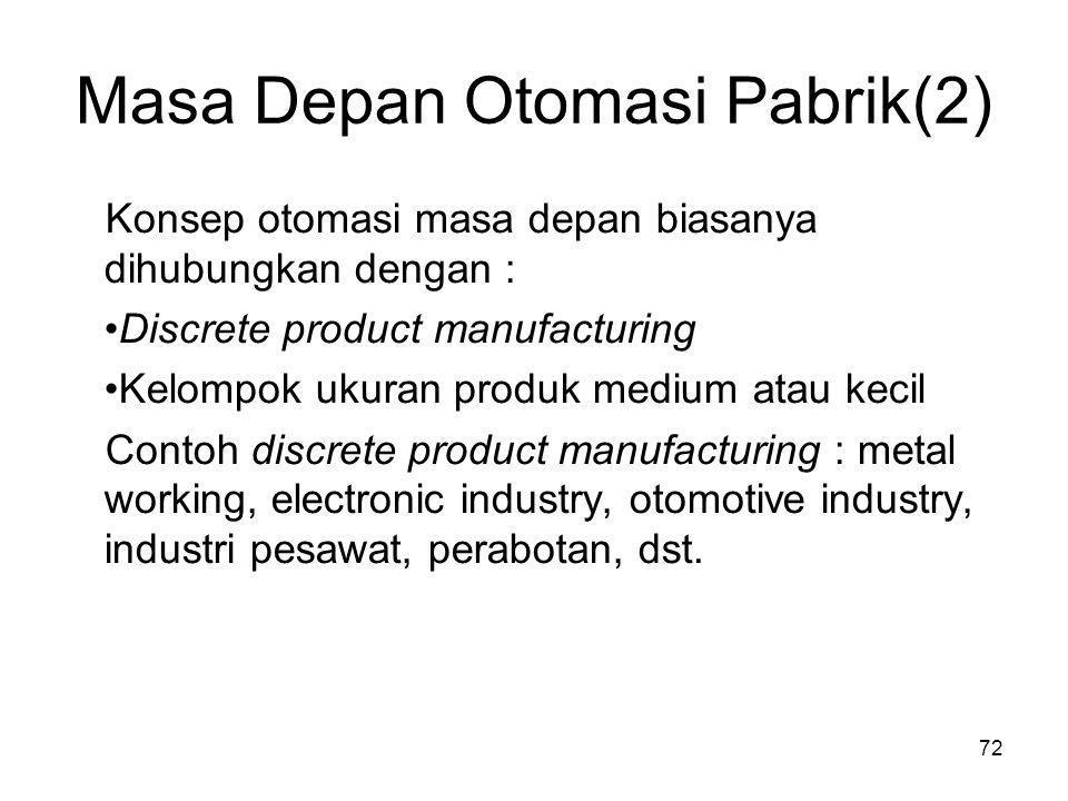 72 Masa Depan Otomasi Pabrik(2) Konsep otomasi masa depan biasanya dihubungkan dengan : •Discrete product manufacturing •Kelompok ukuran produk mediu