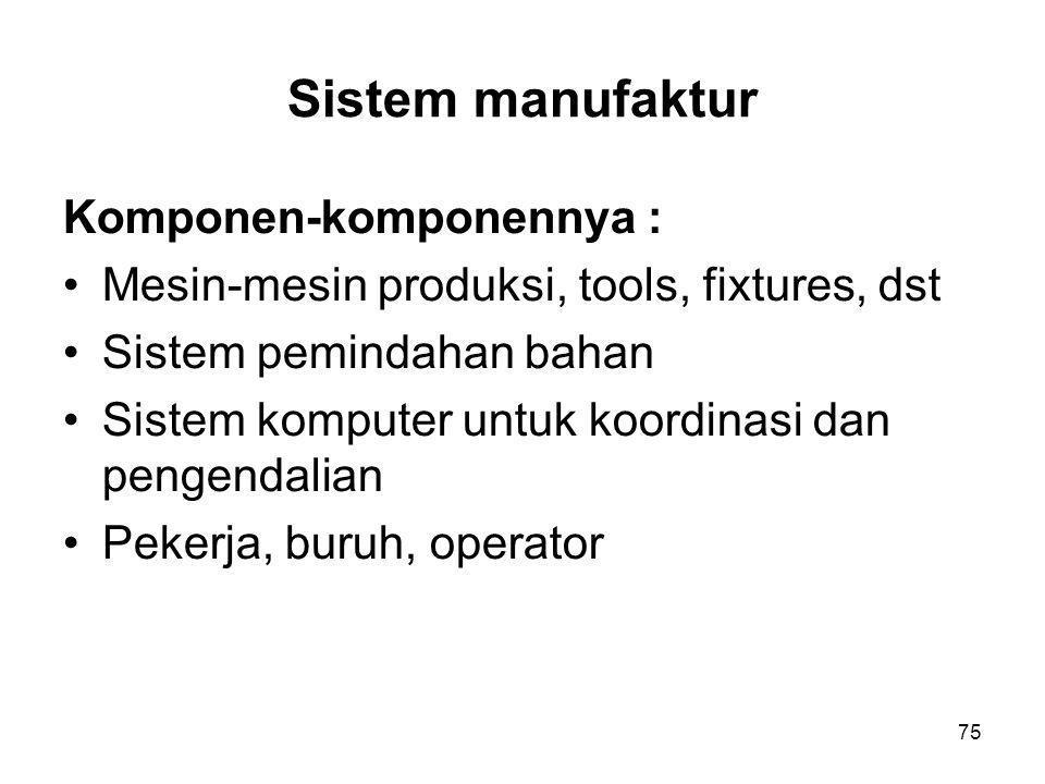 75 Sistem manufaktur Komponen-komponennya : •Mesin-mesin produksi, tools, fixtures, dst •Sistem pemindahan bahan •Sistem komputer untuk koordinasi dan