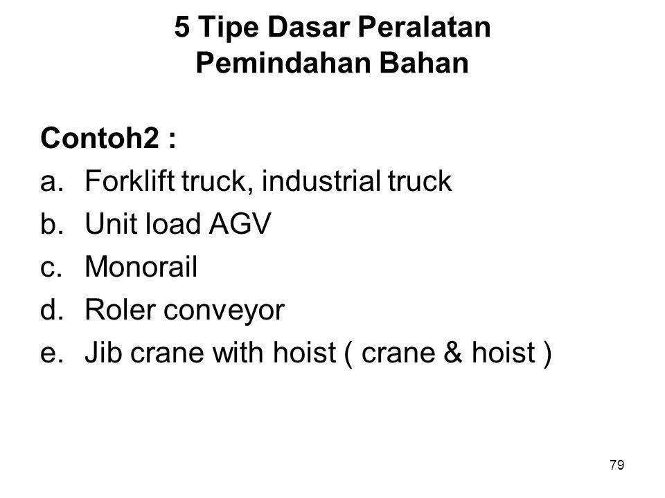 79 5 Tipe Dasar Peralatan Pemindahan Bahan Contoh2 : a.Forklift truck, industrial truck b.Unit load AGV c.Monorail d.Roler conveyor e.Jib crane with h