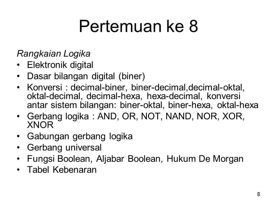 8 Pertemuan ke 8 Rangkaian Logika •Elektronik digital •Dasar bilangan digital (biner) •Konversi : decimal-biner, biner-decimal,decimal-oktal, oktal-d