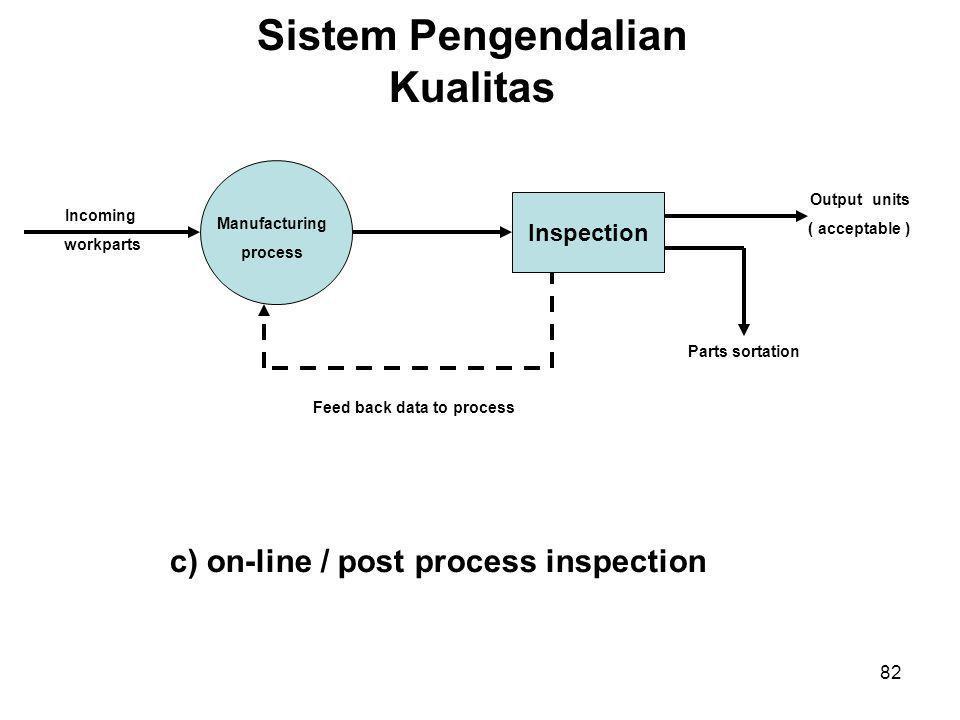 83 Teknologi Inspeksi ( Bab 23) •Coordinating measuring machine ( coordinate metrologi ) •Flexible inspection system ( hal.