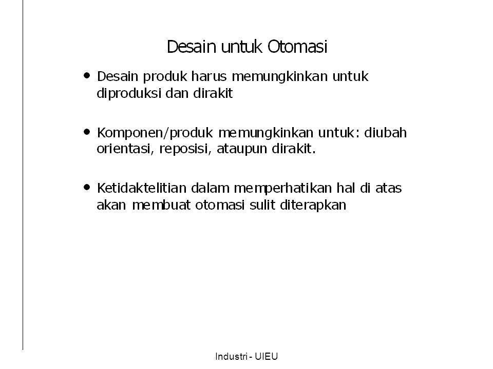 Ir.Bambang Risdianto MM Teknik Industri - UIEU 84