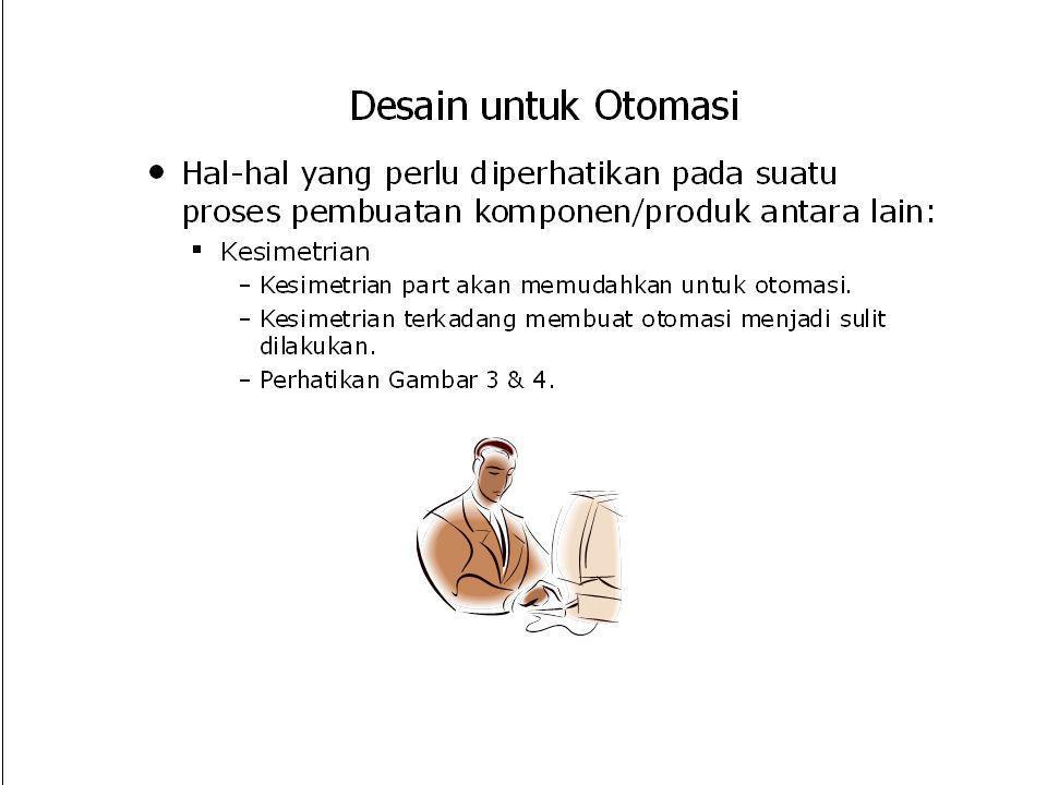 Ir.Bambang Risdianto MM Teknik Industri - UIEU 85
