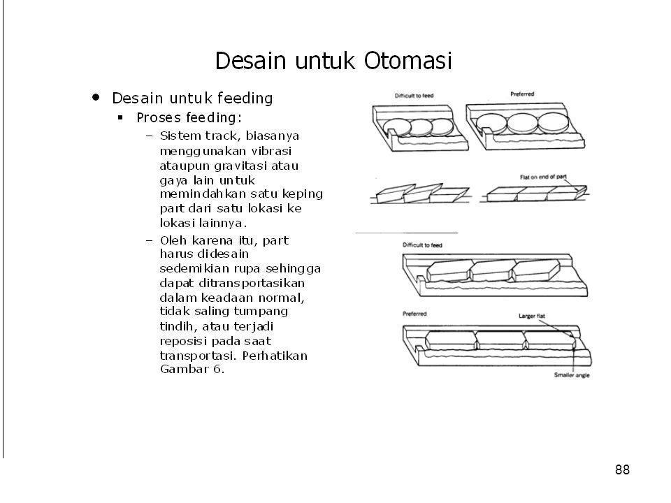 Ir.Bambang Risdianto MM Teknik Industri - UIEU 89