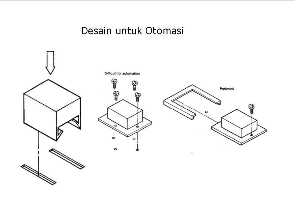Ir.Bambang Risdianto MM Teknik Industri - UIEU 91