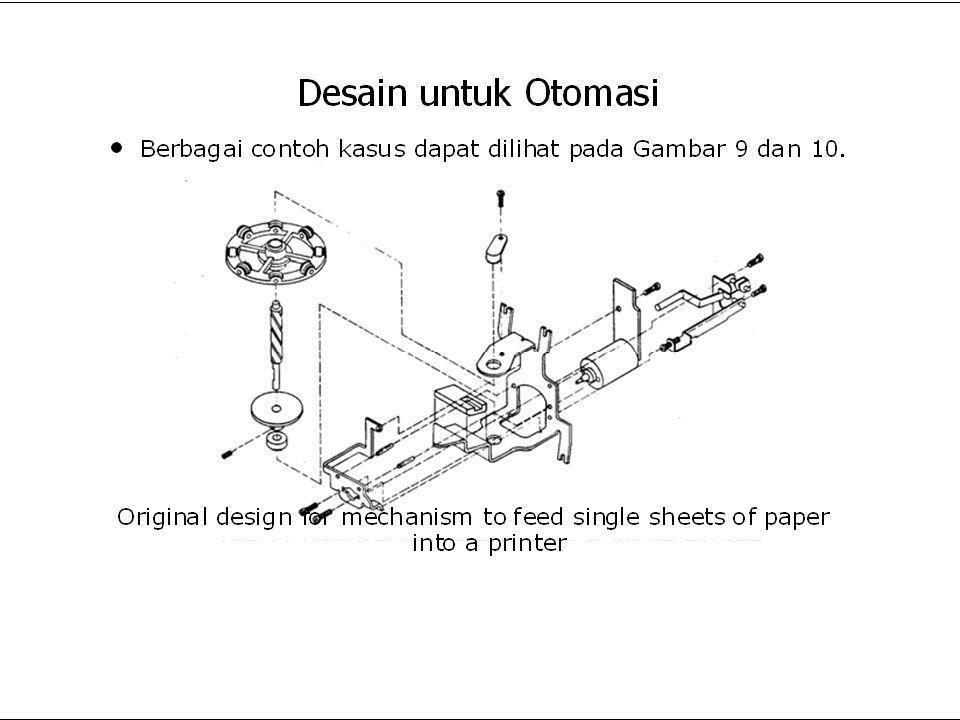 Ir.Bambang Risdianto MM Teknik Industri - UIEU 92