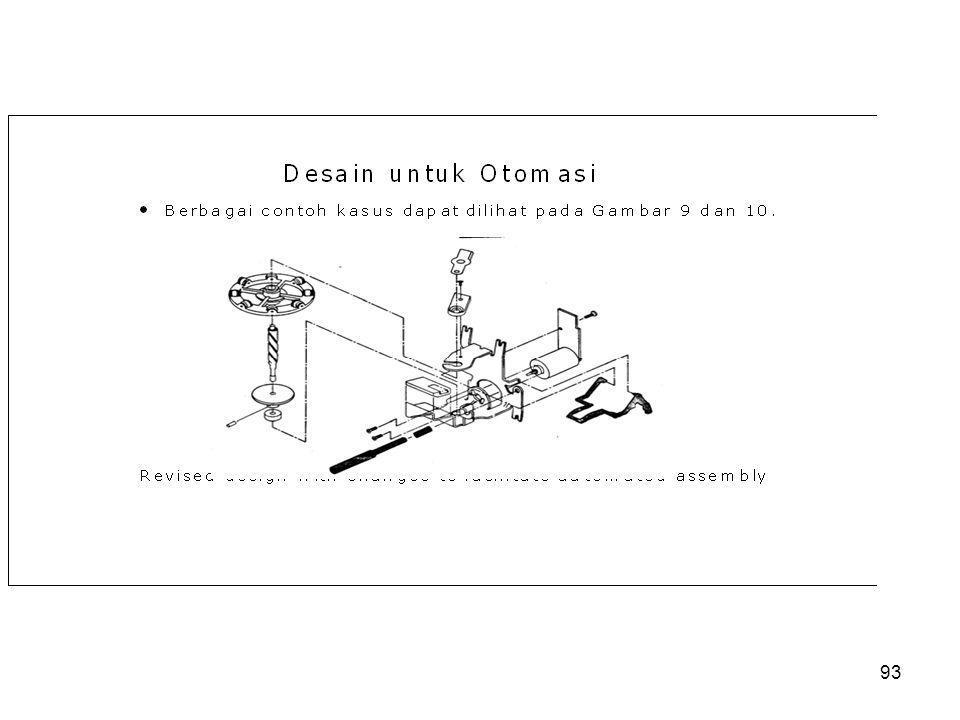 Ir.Bambang Risdianto MM Teknik Industri - UIEU 93