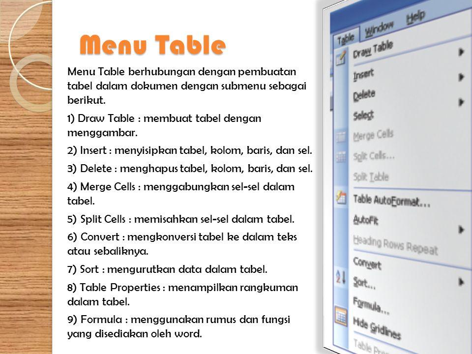 Menu Table Menu Table berhubungan dengan pembuatan tabel dalam dokumen dengan submenu sebagai berikut. 1) Draw Table : membuat tabel dengan menggambar