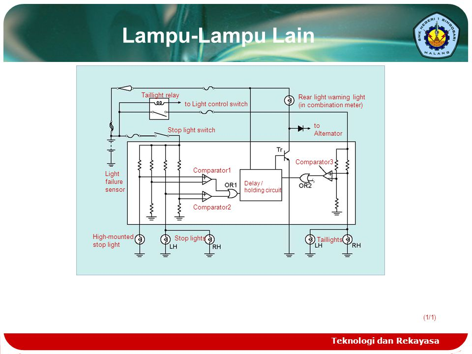 Teknologi dan Rekayasa (1/1) Lampu-Lampu Lain Taillight relay to Light control switch Rear light warning light (in combination meter) to Alternator Co