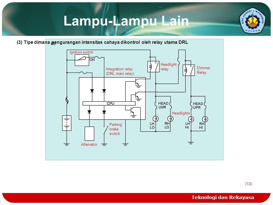 Teknologi dan Rekayasa (1/2) Lampu-Lampu Lain Ignition switch Integration relay (DRL main relay) Headlight relay Dimmer Relay Headlights Parking brake