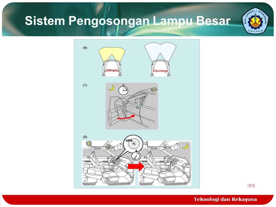 Teknologi dan Rekayasa (3/3)(3/3) Sistem Pengosongan Lampu Besar Halogen Discharge
