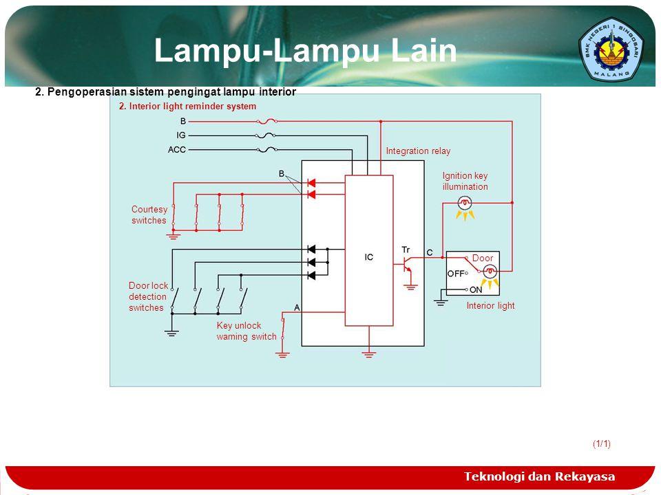 Teknologi dan Rekayasa (1/1) Lampu-Lampu Lain 2.Pengoperasian sistem pengingat lampu interior 2.