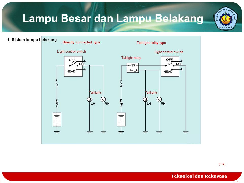 Teknologi dan Rekayasa (1/4) Lampu Besar dan Lampu Belakang Directly connected type Light control switch Taillights Taillight relay Light control swit