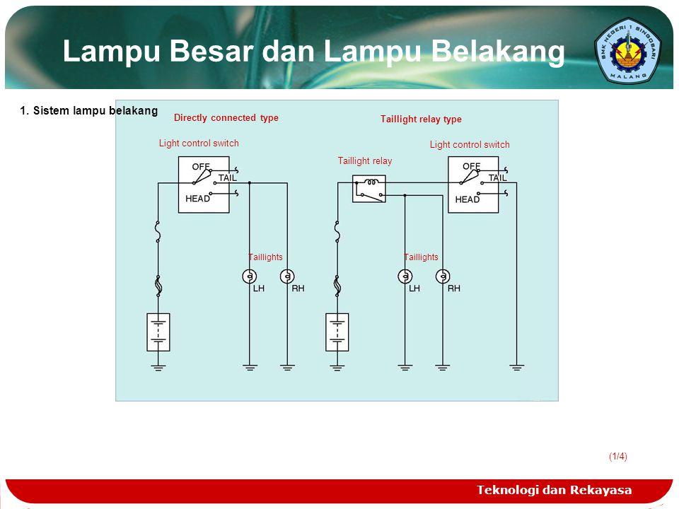 Teknologi dan Rekayasa (4/4)(4/4) Lampu Besar dan Lampu Belakang LO-beam Headlight relay Dimmer relay Headlights HI-beam indicator light (in combination meter) Light control switch Dimmer switch Combination switch Cara kerja lampu besar (LO-beam)