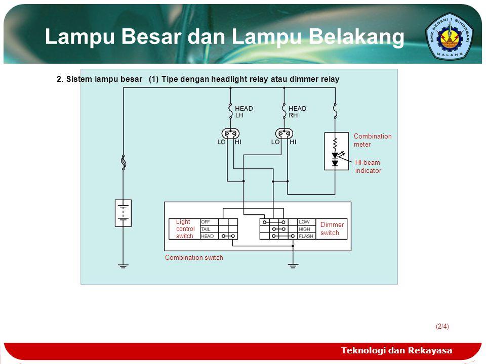 Teknologi dan Rekayasa (2/4)(2/4) Lampu Besar dan Lampu Belakang LO-beam Light control switch Dimmer switch Combination meter HI-beam indicator Combination switch Lampu besar (LO-beam)