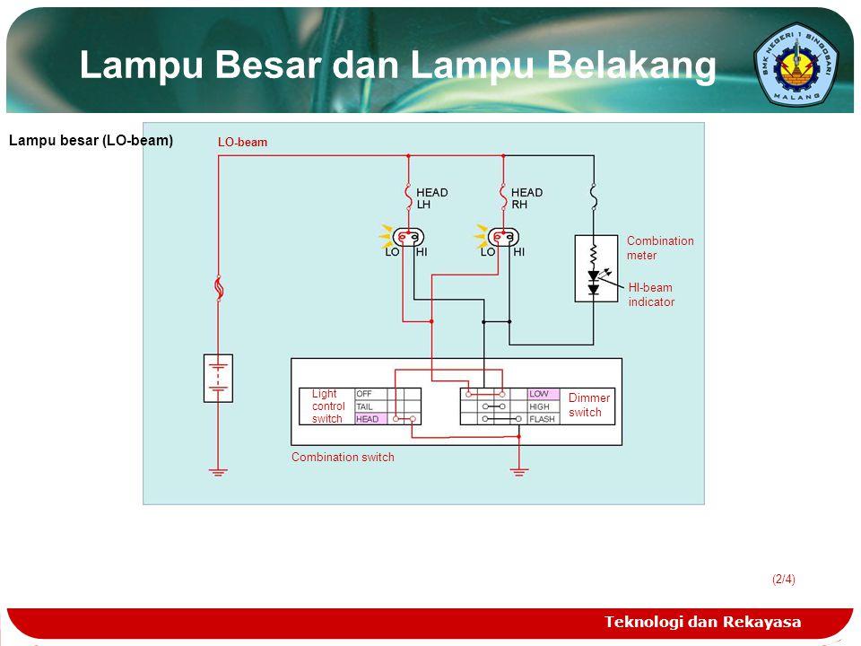 Teknologi dan Rekayasa (2/4)(2/4) Lampu Besar dan Lampu Belakang HI-beam Light control switch Dimmer switch Combination meter HI-beam indicator Combination switch Lampu besar (HI-beam)