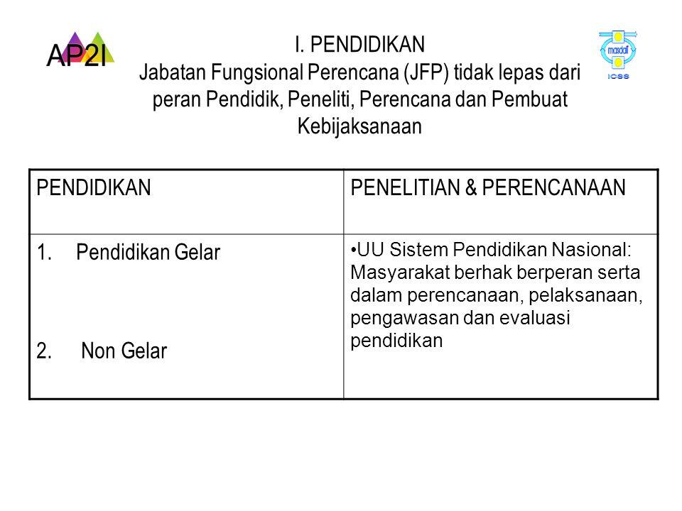 TOPIK 4: PENGKAJIAN ALTERNATIF DAN RENCANA (National Agenda) Local Planner Sectoral Planner National Planner Internatio nal Planner a.