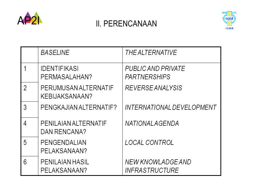 II. PERENCANAAN BASELINETHE ALTERNATIVE 1IDENTIFIKASI PERMASALAHAN? PUBLIC AND PRIVATE PARTNERSHIPS 2PERUMUSAN ALTERNATIF KEBIJAKSANAAN? REVERSE ANALY