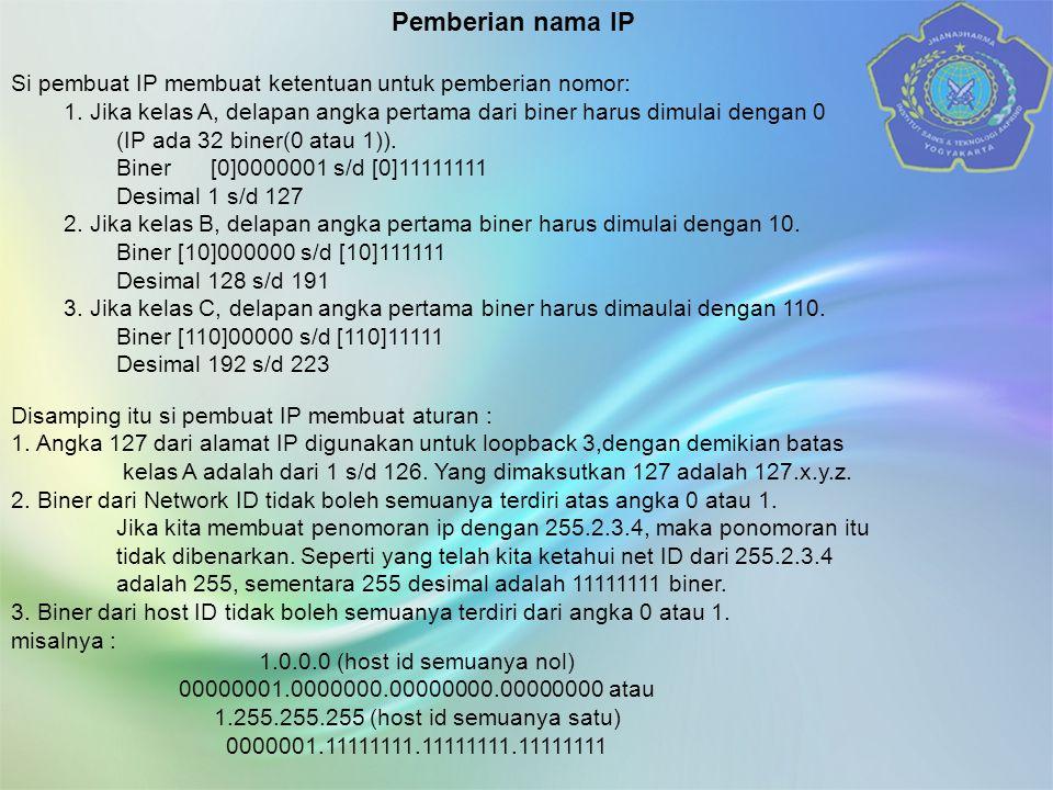 Pemberian nama IP Si pembuat IP membuat ketentuan untuk pemberian nomor: 1.