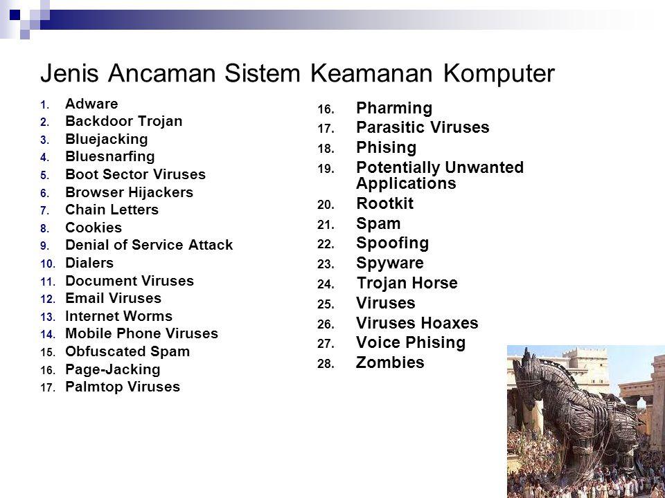 Jenis Ancaman Sistem Keamanan Komputer 1. Adware 2. Backdoor Trojan 3. Bluejacking 4. Bluesnarfing 5. Boot Sector Viruses 6. Browser Hijackers 7. Chai