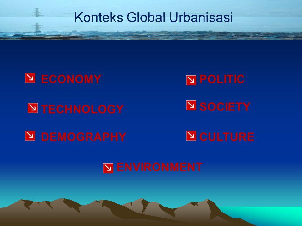 Konteks Global Urbanisasi ECONOMY DEMOGRAPHY TECHNOLOGY POLITIC SOCIETY CULTURE ENVIRONMENT