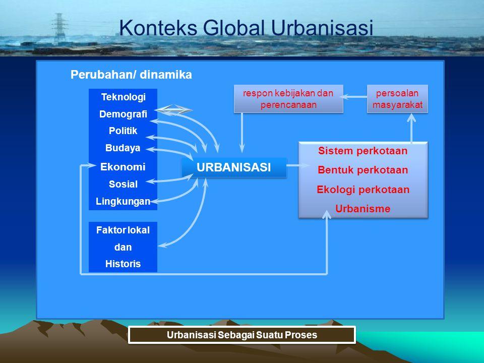 Konteks Global Urbanisasi URBANISASI Teknologi Demografi Politik Budaya Ekonomi Sosial Lingkungan Faktor lokal dan Historis Sistem perkotaan Bentuk pe