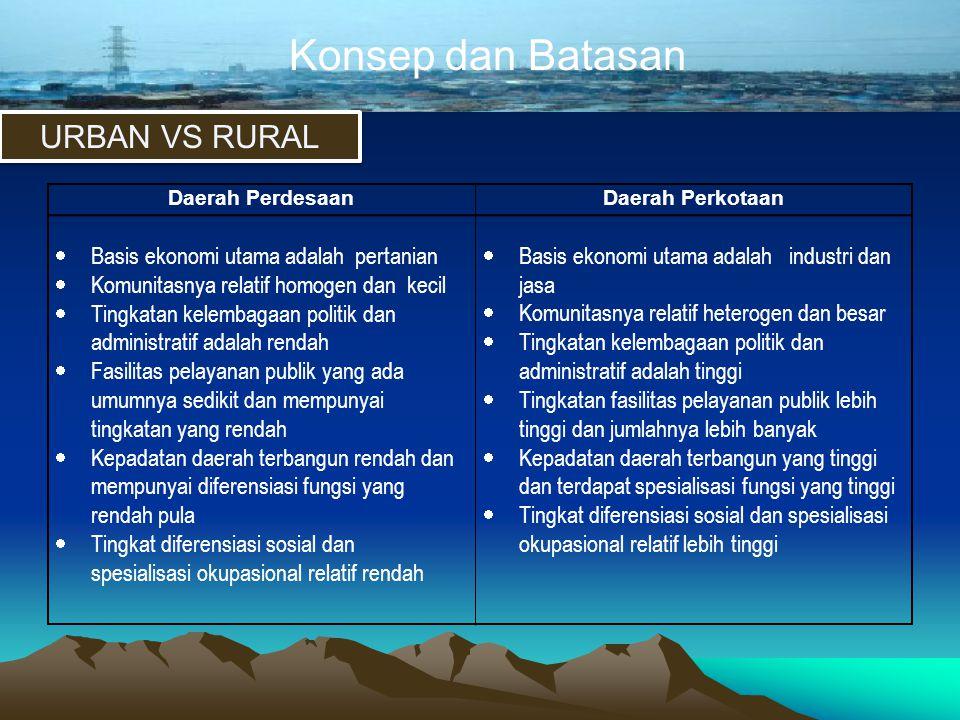 Konsep dan Batasan URBAN VS RURAL Daerah PerdesaanDaerah Perkotaan  Basis ekonomi utama adalah pertanian  Komunitasnya relatif homogen dan kecil  T