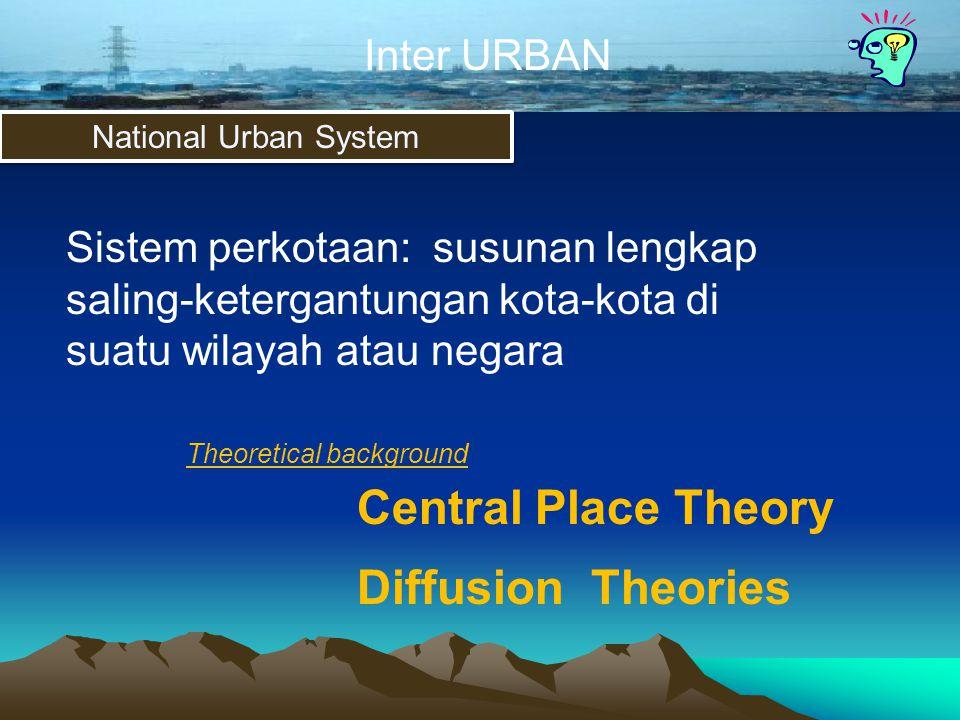 Inter URBAN National Urban System Sistem perkotaan: susunan lengkap saling-ketergantungan kota-kota di suatu wilayah atau negara Central Place Theory