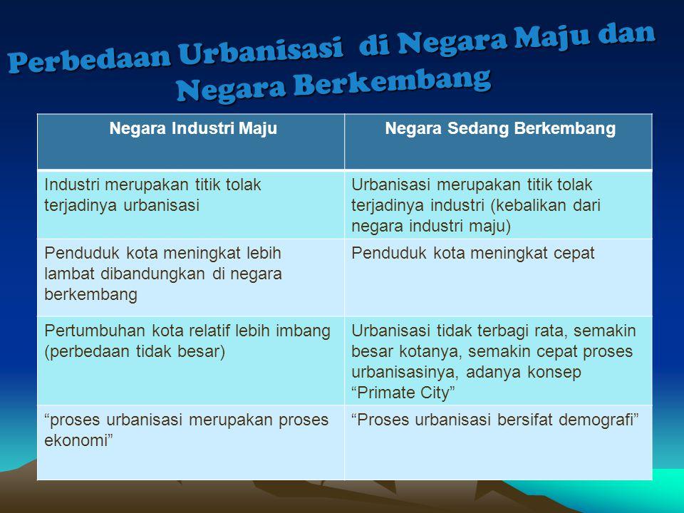 Perbedaan Urbanisasi di Negara Maju dan Negara Berkembang Negara Industri Maju Negara Sedang Berkembang Industri merupakan titik tolak terjadinya urba