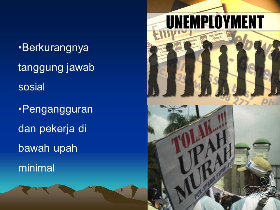 • •Berkurangnya tanggung jawab sosial • •Pengangguran dan pekerja di bawah upah minimal
