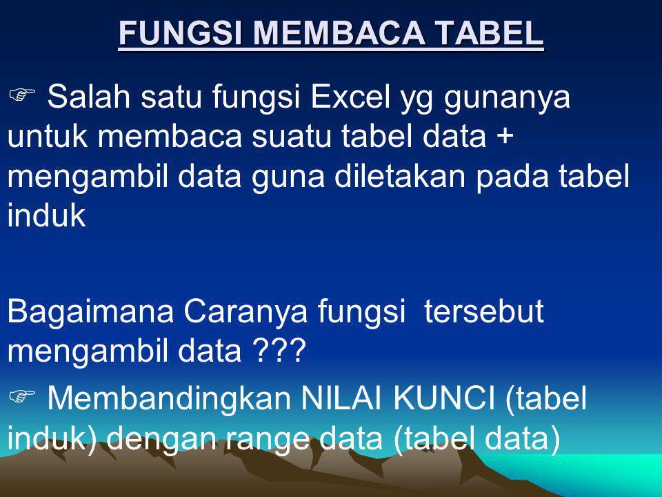 FUNGSI MEMBACA TABEL  Salah satu fungsi Excel yg gunanya untuk membaca suatu tabel data + mengambil data guna diletakan pada tabel induk Bagaimana Ca