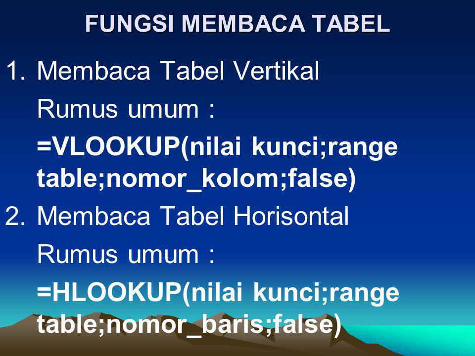 FUNGSI MEMBACA TABEL 1.Membaca Tabel Vertikal Rumus umum : =VLOOKUP(nilai kunci;range table;nomor_kolom;false) 2.Membaca Tabel Horisontal Rumus umum :