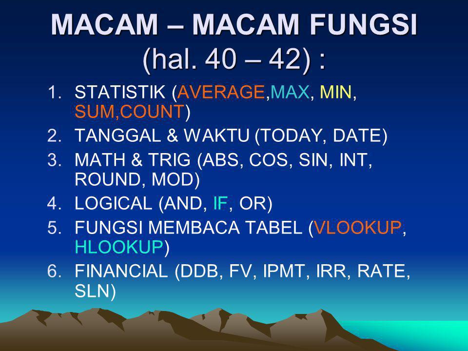 MACAM – MACAM FUNGSI (hal. 40 – 42) : 1.STATISTIK (AVERAGE,MAX, MIN, SUM,COUNT) 2.TANGGAL & WAKTU (TODAY, DATE) 3.MATH & TRIG (ABS, COS, SIN, INT, ROU