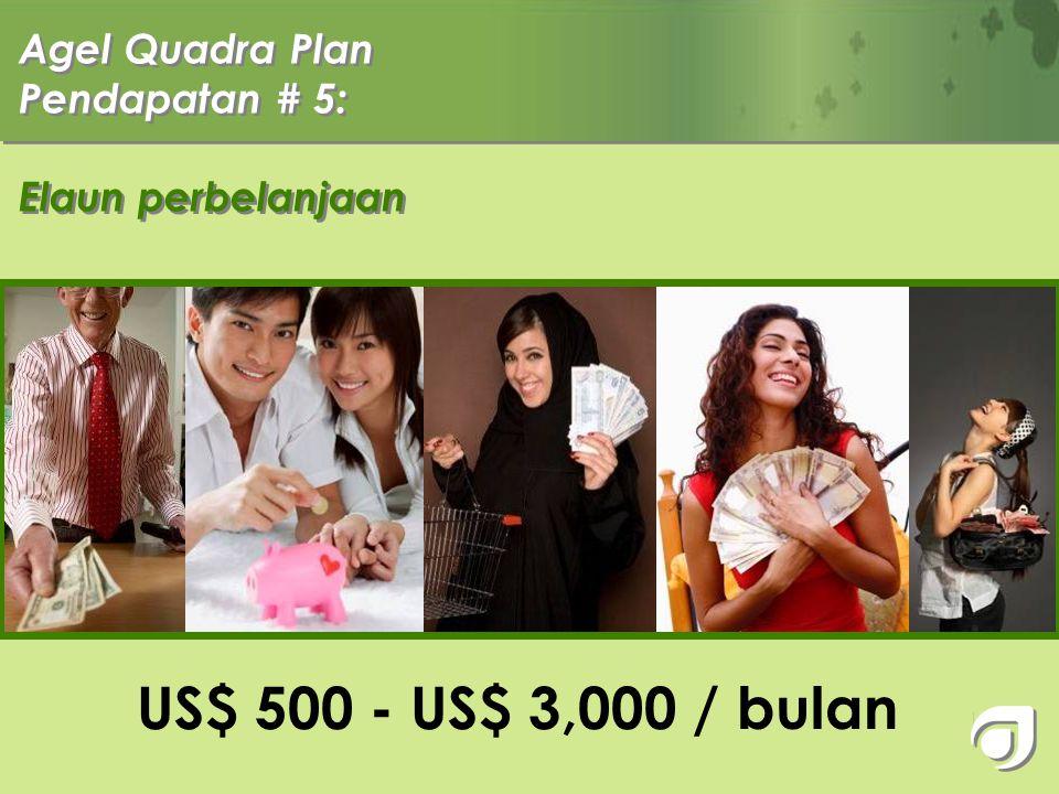 Pendapatan # 4: Bonus Mobil Mewah Pendapatan # 4: Bonus Mobil Mewah US$ 500 - US$ 3,000 / bulan ( RM1,750 – RM10,500 sebulan )