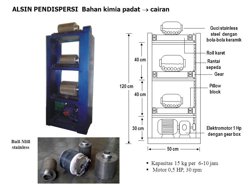 Ball-Mill stainless ALSIN PENDISPERSI Bahan kimia padat  cairan  Kapasitas 15 kg per 6-10 jam  Motor 0,5 HP, 30 rpm