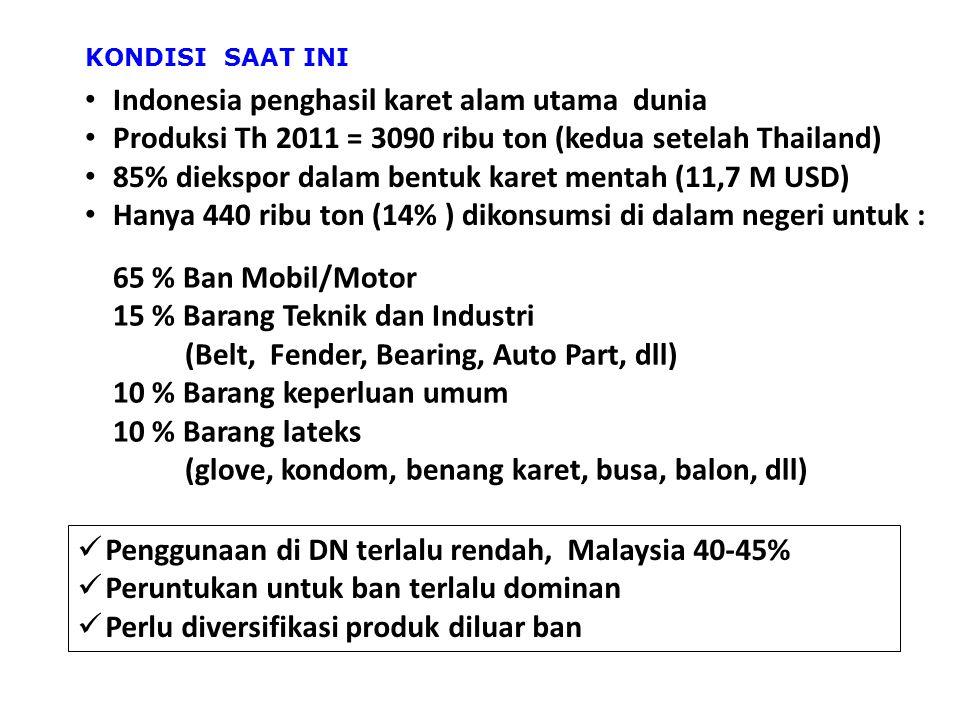 • Indonesia penghasil karet alam utama dunia • Produksi Th 2011 = 3090 ribu ton (kedua setelah Thailand) • 85% diekspor dalam bentuk karet mentah (11,
