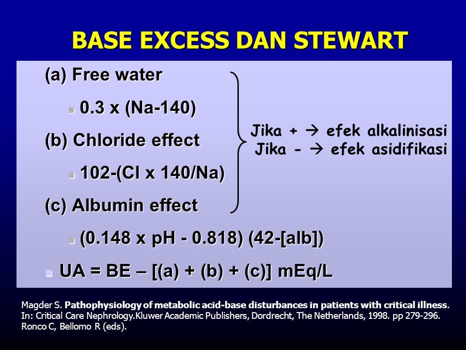 (a) Free water  0.3 x (Na-140) (b) Chloride effect  102-(Cl x 140/Na) (c) Albumin effect  (0.148 x pH - 0.818) (42-[alb])  UA = BE – [(a) + (b) +