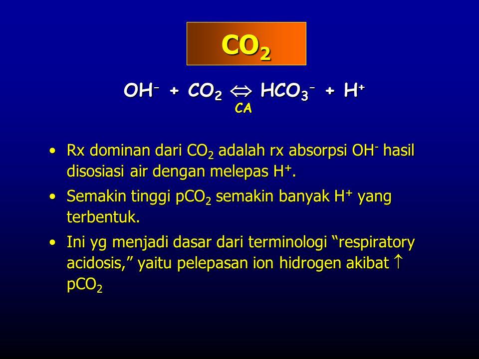•Rx dominan dari CO 2 adalah rx absorpsi OH - hasil disosiasi air dengan melepas H +. •Semakin tinggi pCO 2 semakin banyak H + yang terbentuk. •Ini yg