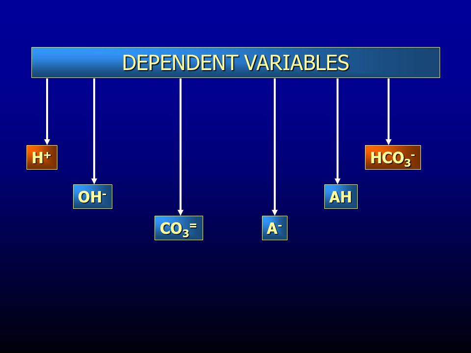 DEPENDENT VARIABLES H+H+H+H+ OH - CO 3 = A-A-A-A- AH HCO 3 -